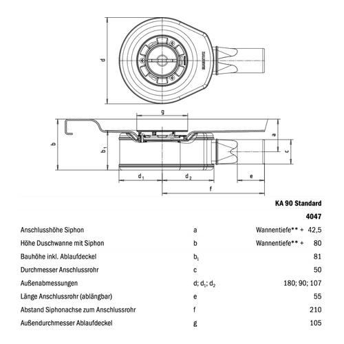 Kaldewei Ablaufgarnitur + Deckel verchromt, hohe Ablaufleistung, flache Aufbauhöhe für Duschwannen 1